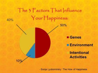 3 factors.jpg
